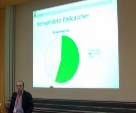 Statistik nach Podcatcher-Client