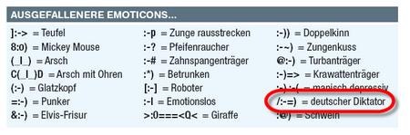 heute Emoticons 2007-09-20